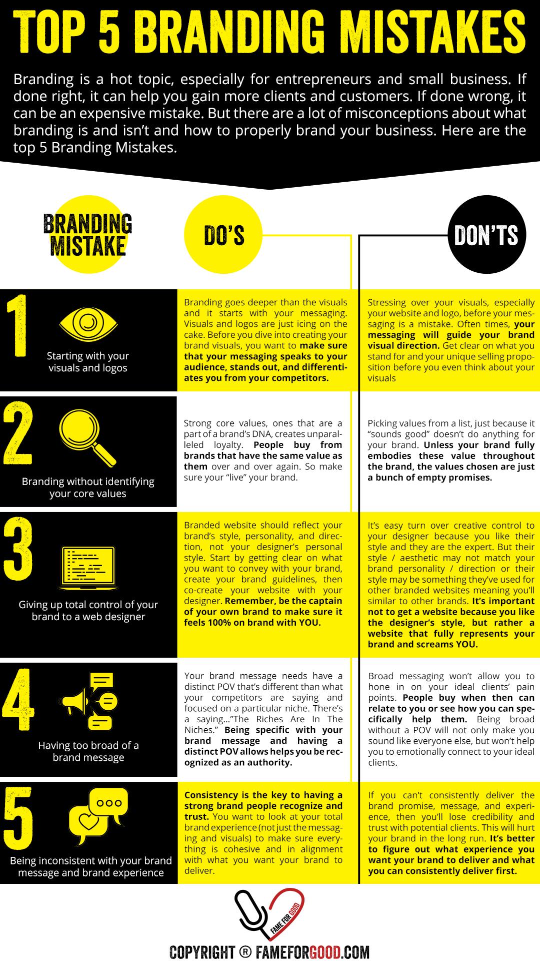 Top 5 Branding Mistakes